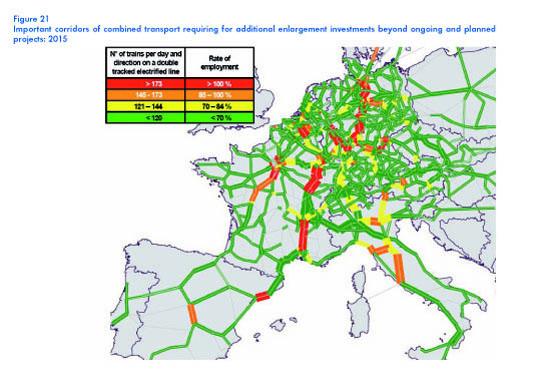 corredores ferroviarios europa