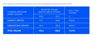 traficos ferroviarios 2015