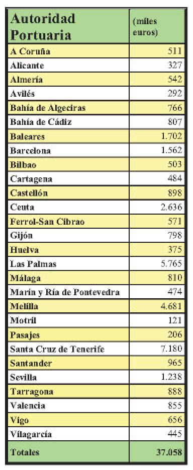 Pages from Fondo_Compensacion_2010