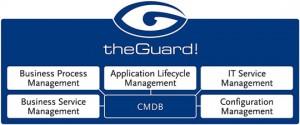 1- Gráfico theGuard! - Realtech