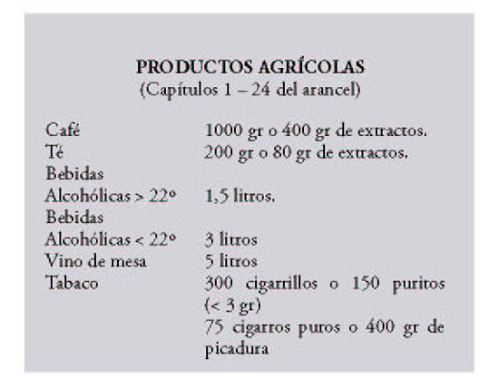 franquicias_cuadro 2