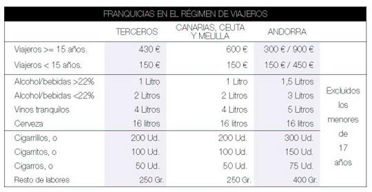 franquicias_cuadro 4