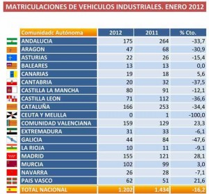 industriales anfac.jpg