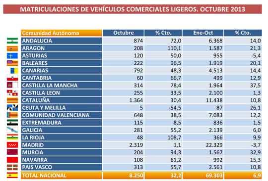 Anfac comerciales Octubre 2013.doc