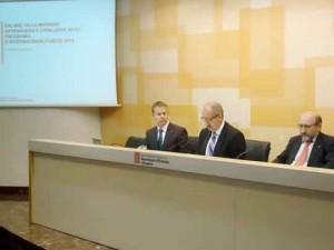 Balance internacionalizacion empresas_Felip Puig