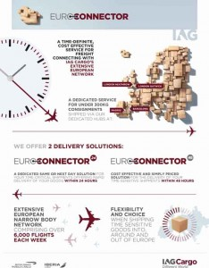 IAG_euroconnector_infographic_0