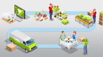 Trazabilidad de productos y gestión de la logística inversa, factores esenciales en la distribución